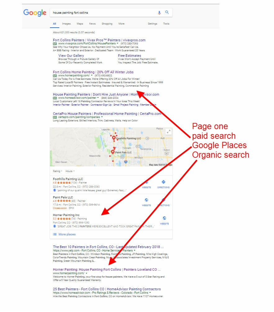 painting case study serp